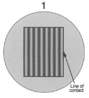 Straight, parallel and equally spaced bands
