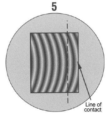 Curvature of lines toward point of contact